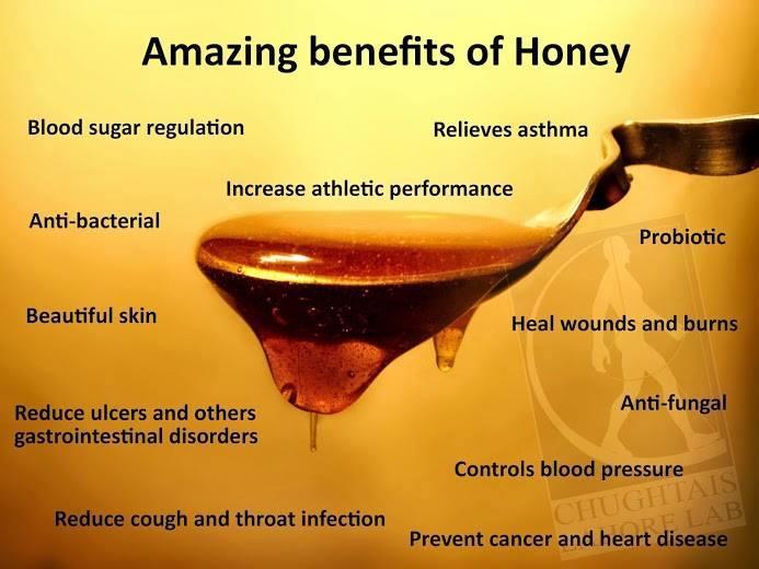 Amazing Benefits of Honey