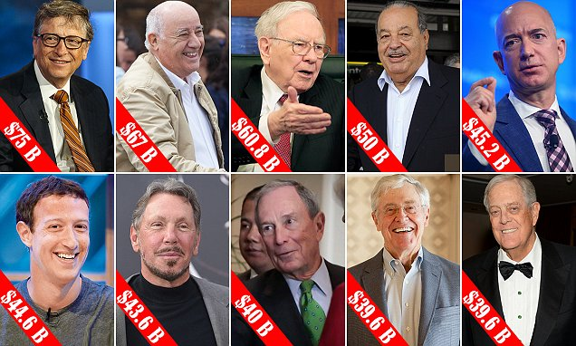 top ten richest persons of the world