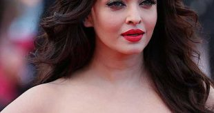 Most Popular Actress of Bollywood