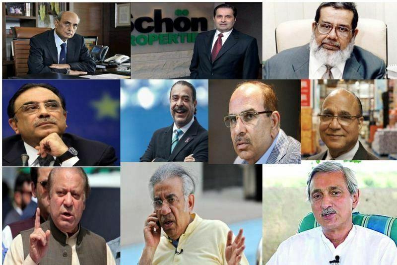 Richest Person of Pakistan 2019